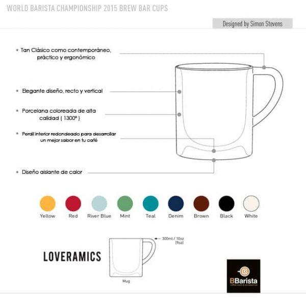 Loveramics Mug Word Barista Championship 2015 Bar Cup Taza Aeropress BBarista